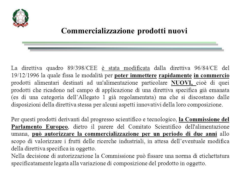 Commercializzazione prodotti nuovi