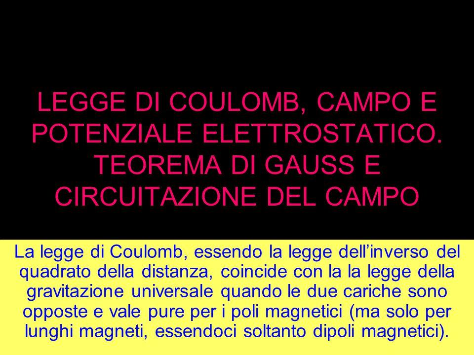 LEGGE DI COULOMB, CAMPO E POTENZIALE ELETTROSTATICO