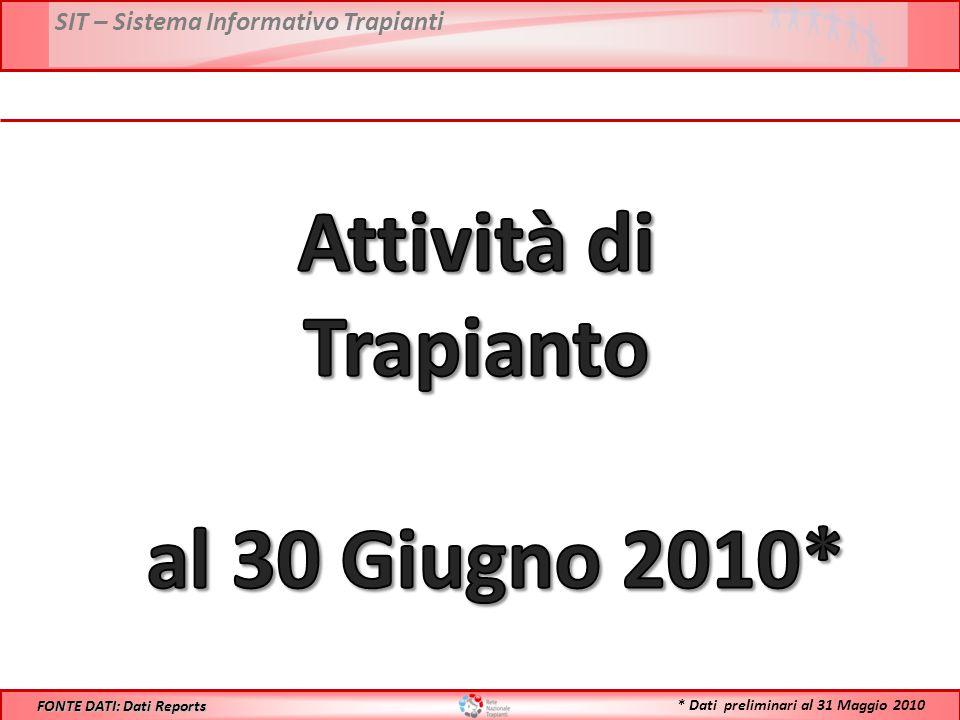 Attività di Trapianto al 30 Giugno 2010*