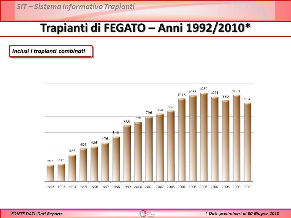 Trapianti di FEGATO – Anni 1992/2010*