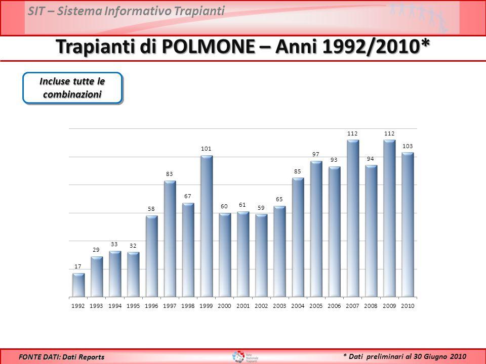 Trapianti di POLMONE – Anni 1992/2010* Incluse tutte le combinazioni