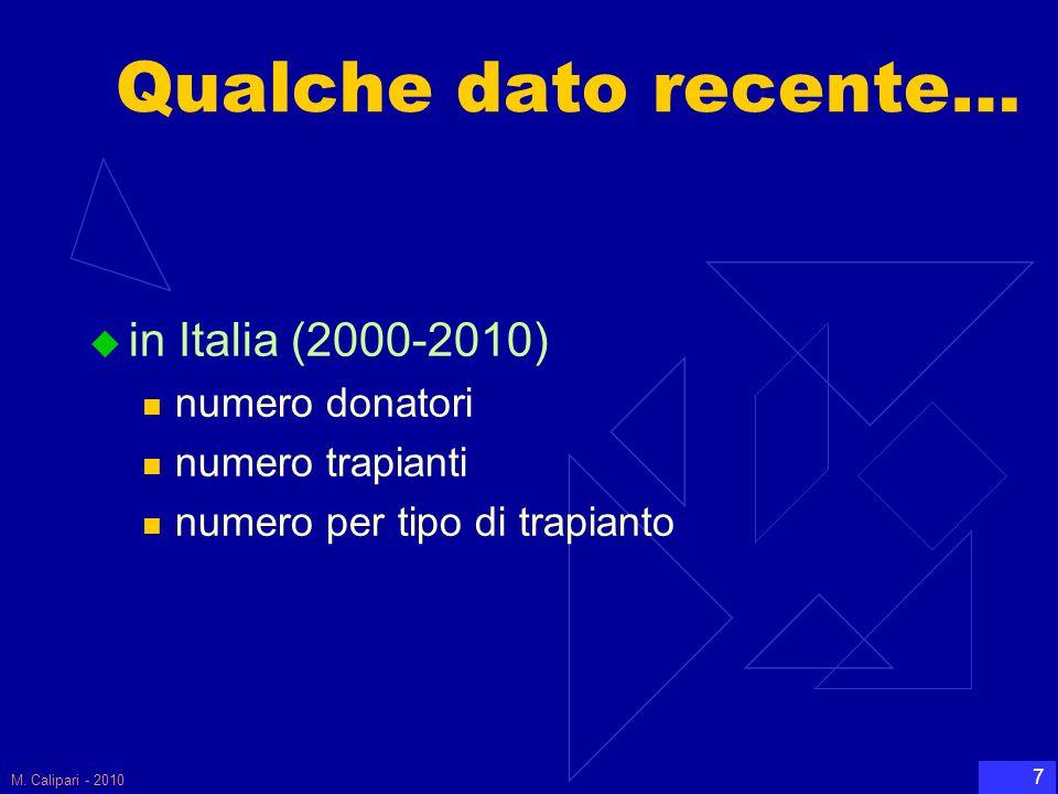 Qualche dato recente… in Italia (2000-2010) numero donatori