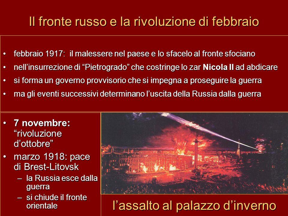 Il fronte russo e la rivoluzione di febbraio