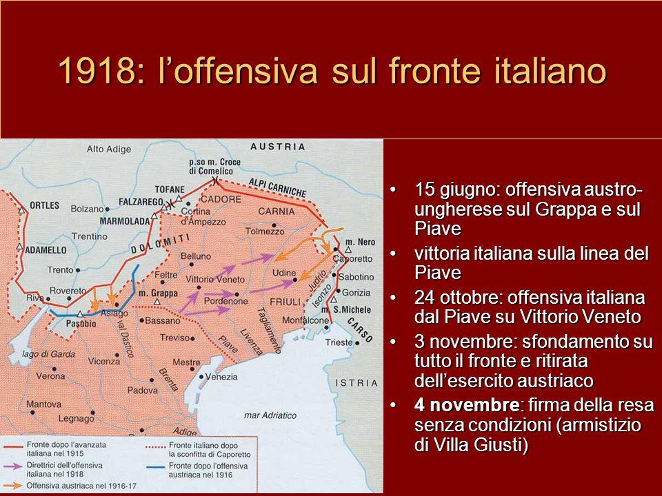 1918: l'offensiva sul fronte italiano