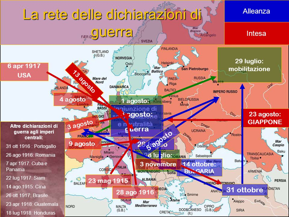 La rete delle dichiarazioni di guerra