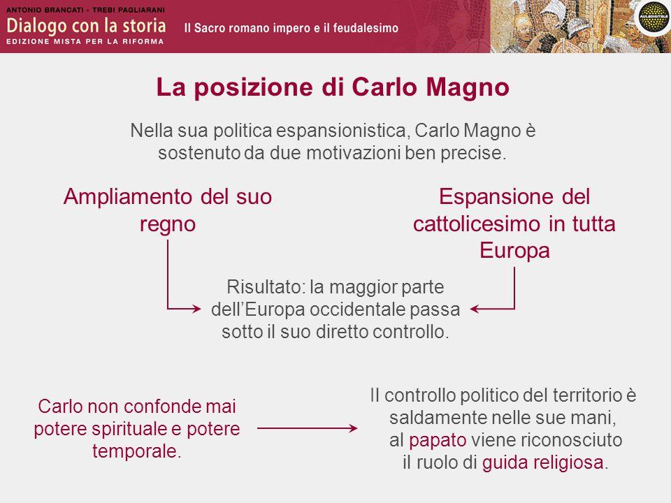 La posizione di Carlo Magno