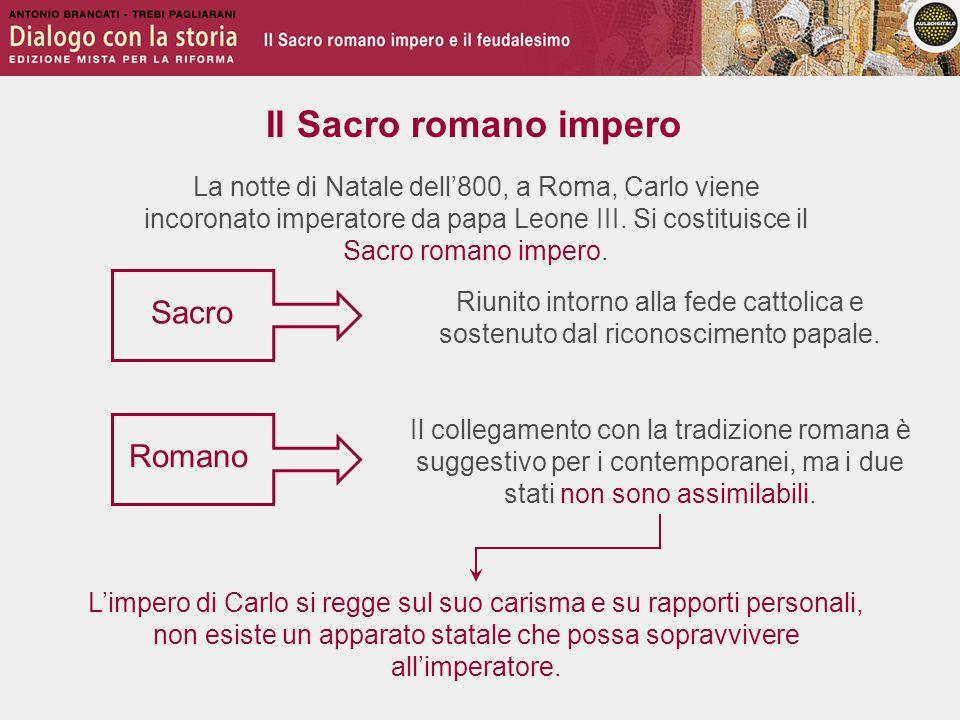 Il Sacro romano impero Sacro Romano