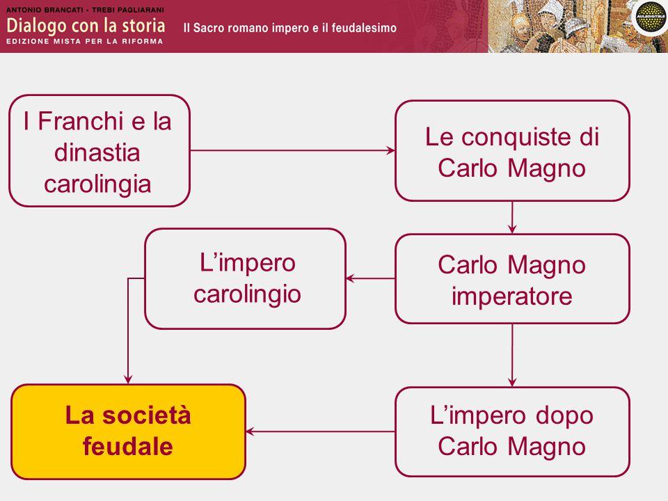 I Franchi e la dinastia carolingia Le conquiste di Carlo Magno