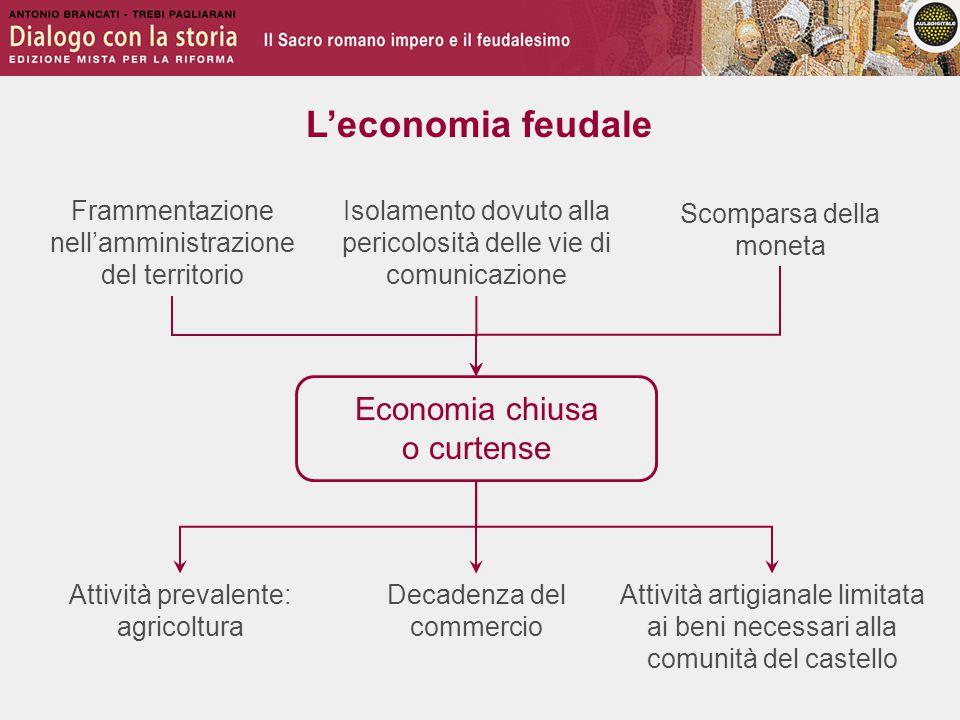 L'economia feudale Economia chiusa o curtense