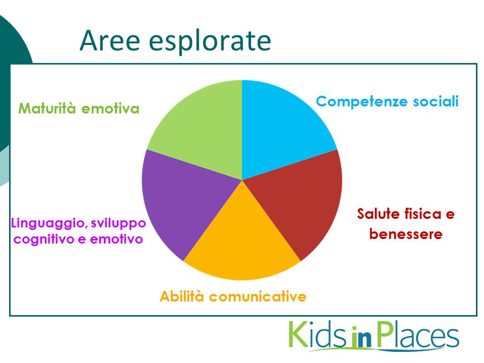 Aree esplorate What does the EDI measure Competenze sociali