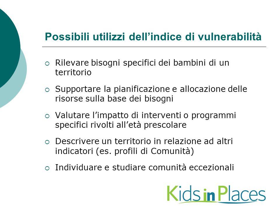 Possibili utilizzi dell'indice di vulnerabilità