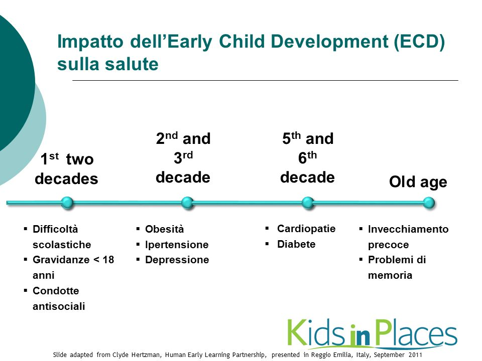 Impatto dell'Early Child Development (ECD) sulla salute