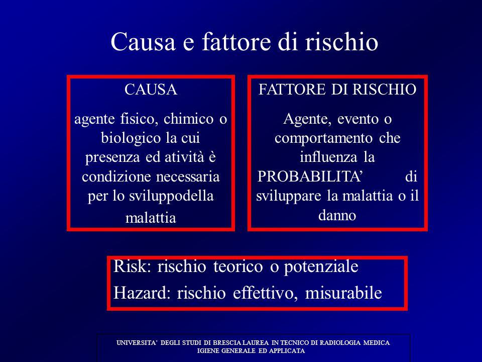 Causa e fattore di rischio