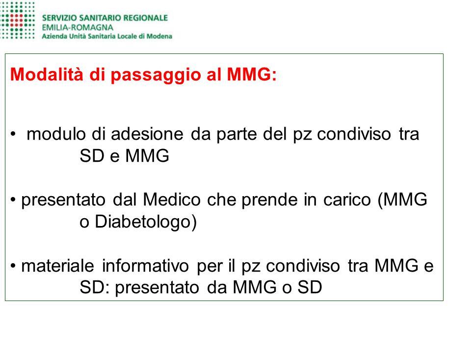 Modalità di passaggio al MMG: