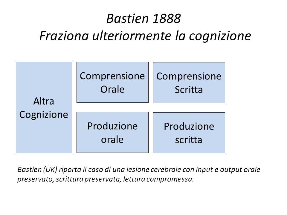 Bastien 1888 Fraziona ulteriormente la cognizione