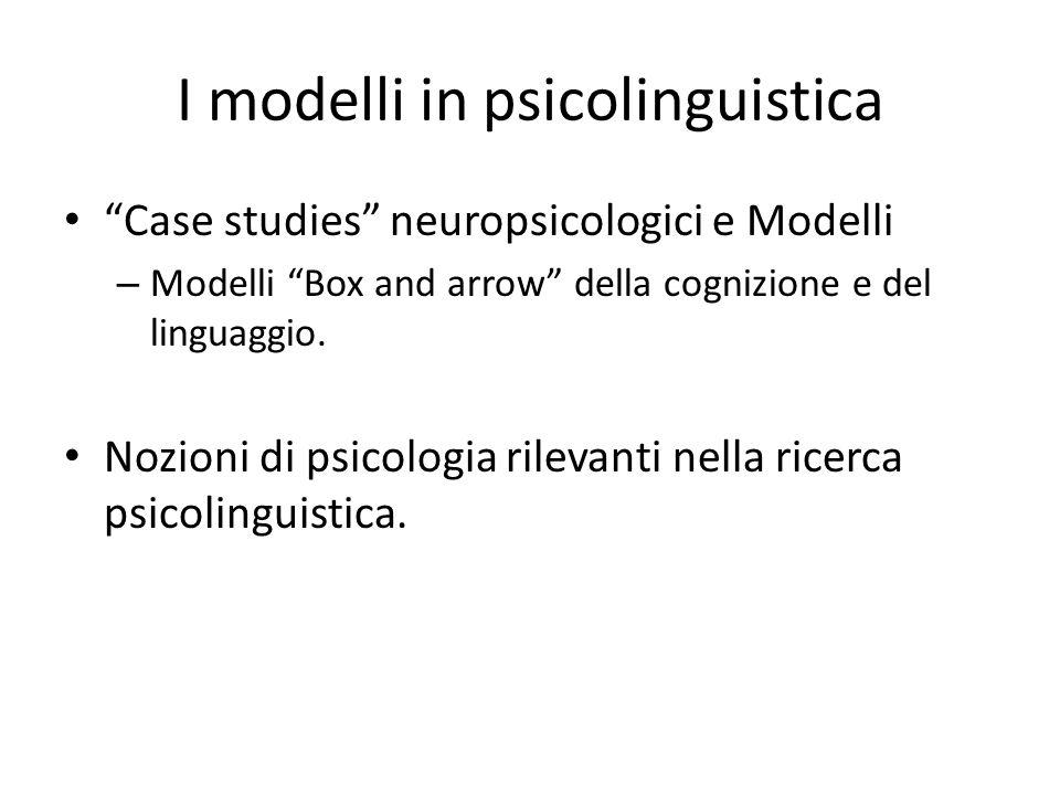 I modelli in psicolinguistica