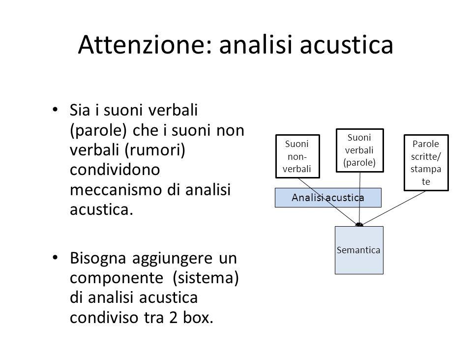 Attenzione: analisi acustica