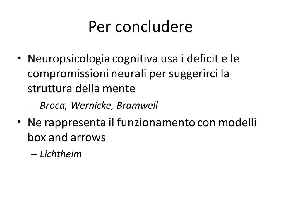 Per concludere Neuropsicologia cognitiva usa i deficit e le compromissioni neurali per suggerirci la struttura della mente.