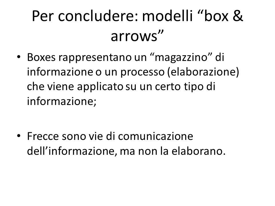 Per concludere: modelli box & arrows