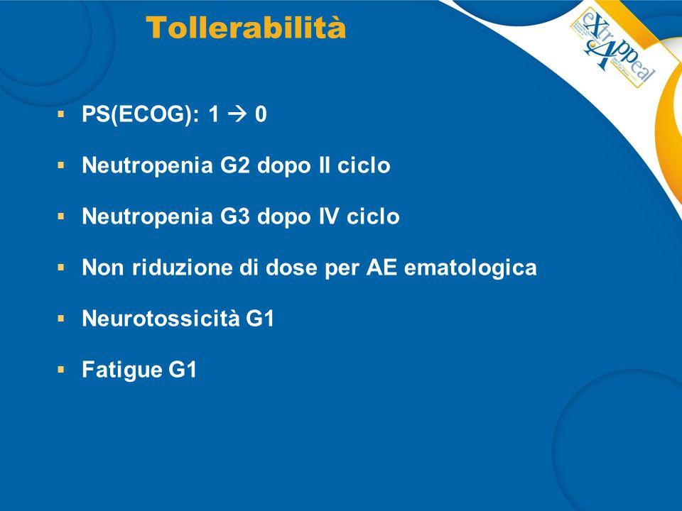 Tollerabilità PS(ECOG): 1  0 Neutropenia G2 dopo II ciclo