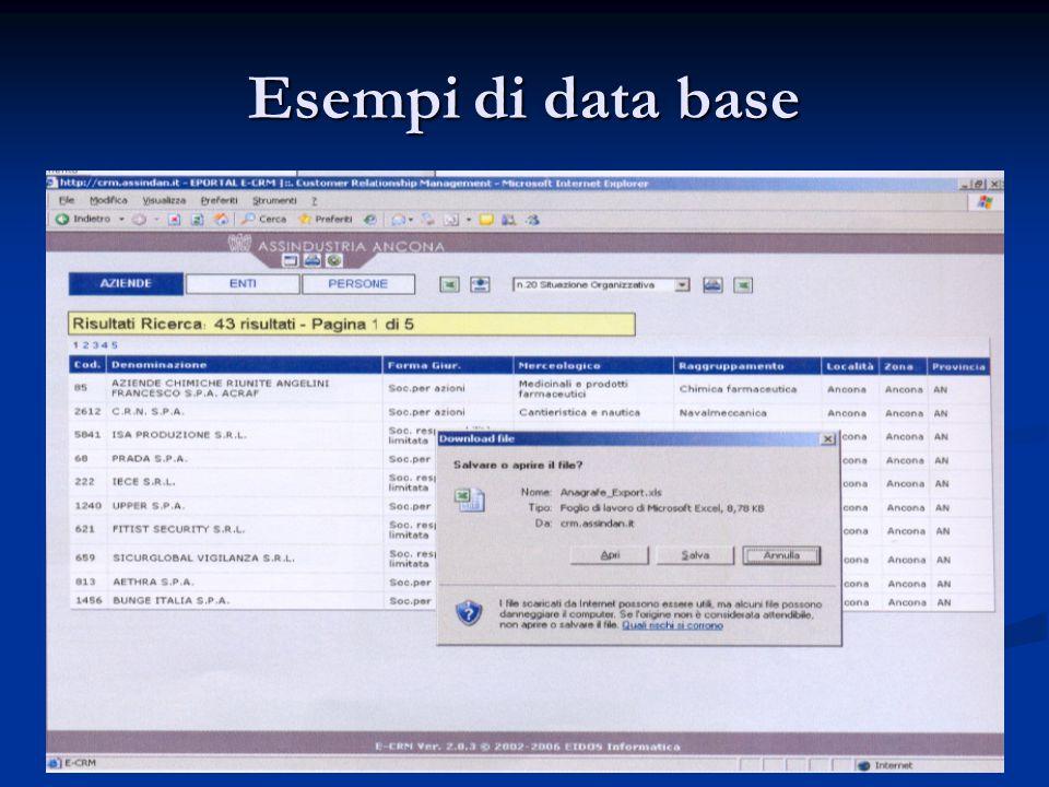 Esempi di data base