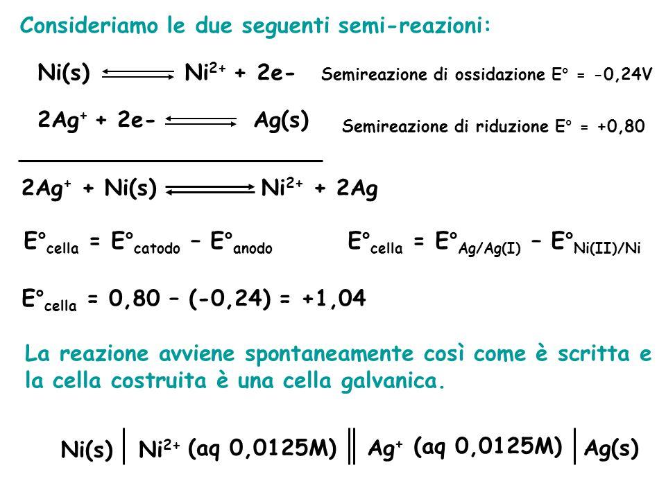 E°cella = E°catodo – E°anodo E°cella = E°Ag/Ag(I) – E°Ni(II)/Ni