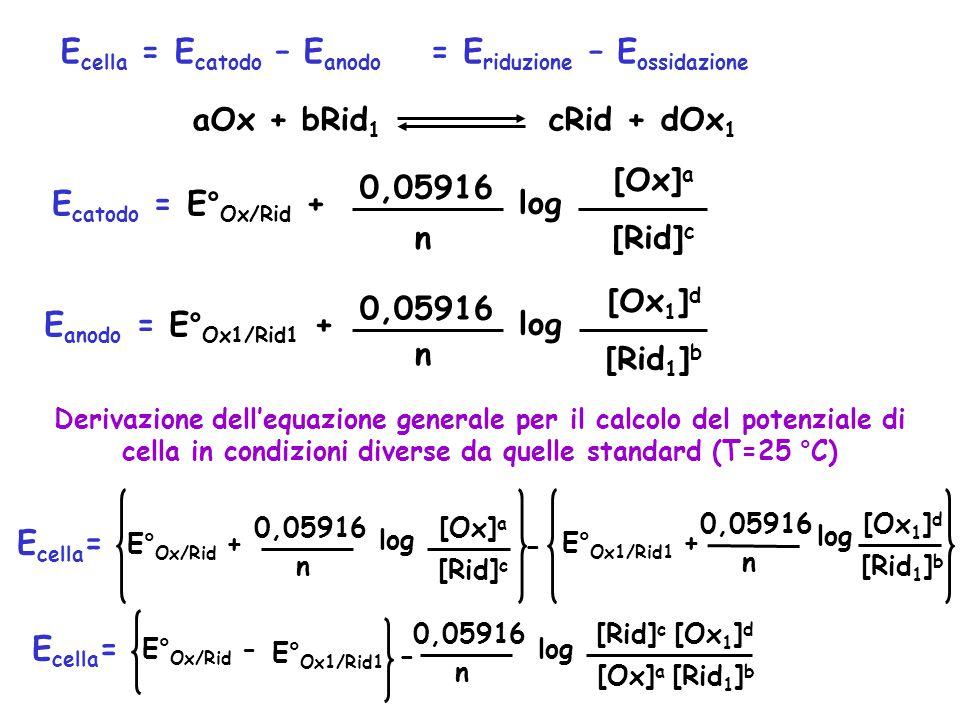 Ecella = Ecatodo – Eanodo = Eriduzione – Eossidazione