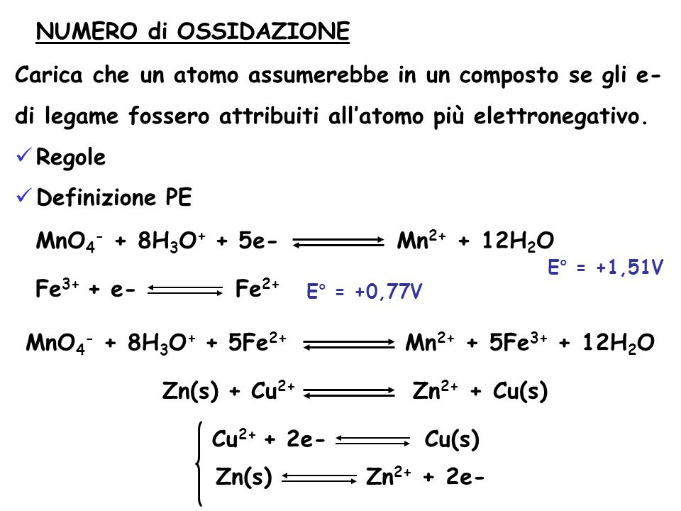 MnO4- + 8H3O+ + 5Fe2+ Mn2+ + 5Fe3+ + 12H2O