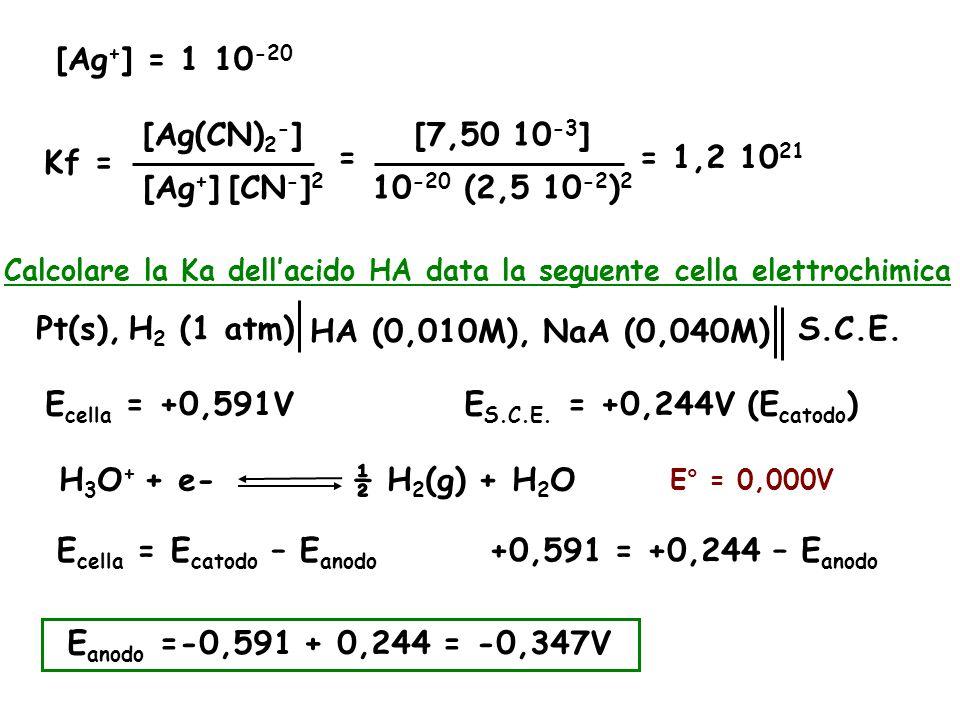 Ecella = Ecatodo – Eanodo +0,591 = +0,244 – Eanodo