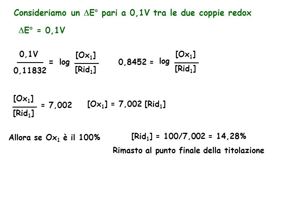 = Consideriamo un DE° pari a 0,1V tra le due coppie redox DE° = 0,1V
