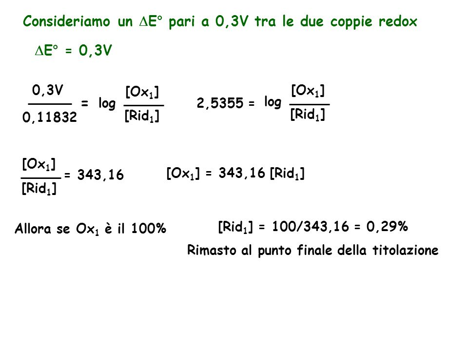 = Consideriamo un DE° pari a 0,3V tra le due coppie redox DE° = 0,3V