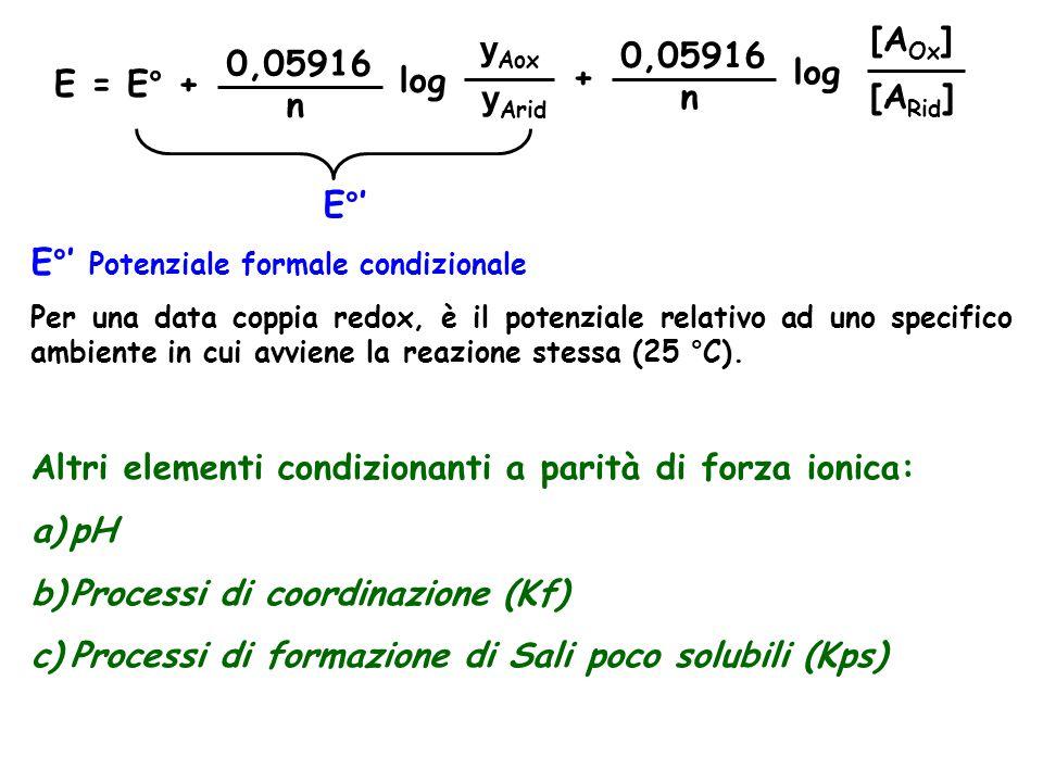 E°' Potenziale formale condizionale