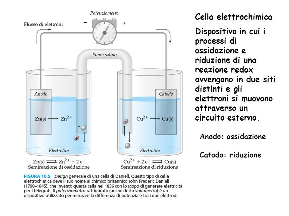 Cella elettrochimica