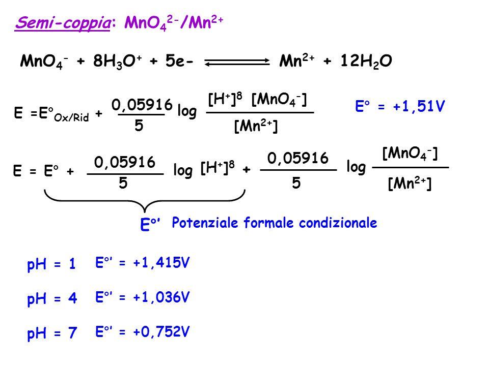 MnO4- + 8H3O+ + 5e- Mn2+ + 12H2O + E°'