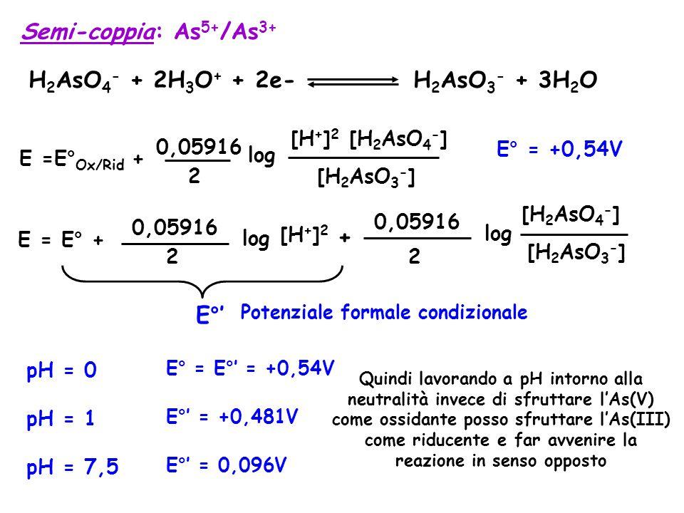 H2AsO4- + 2H3O+ + 2e- H2AsO3- + 3H2O
