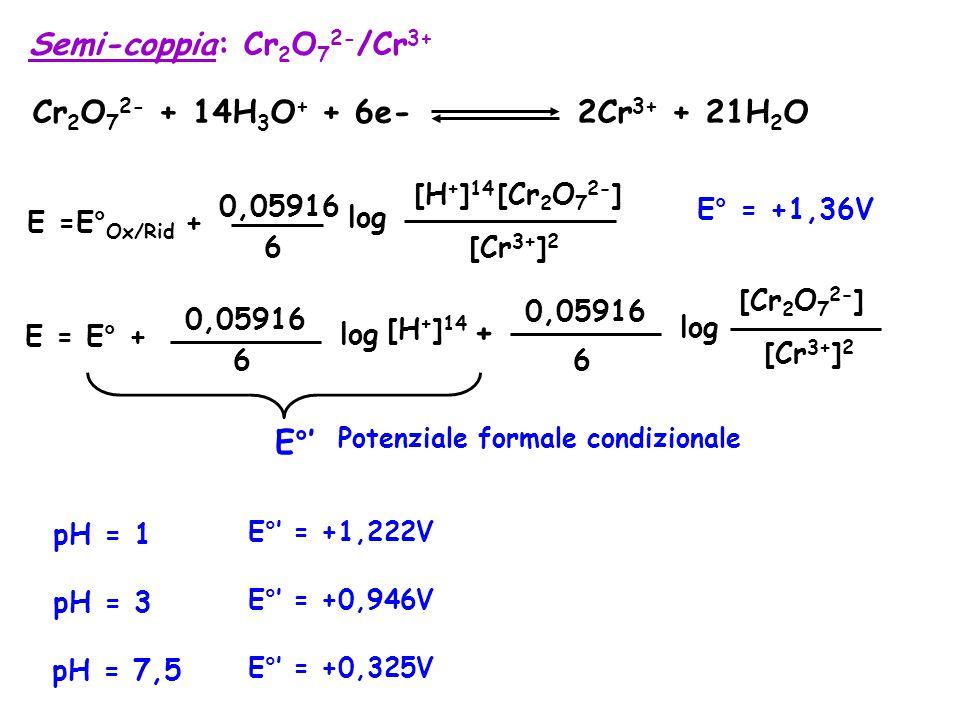 Cr2O72- + 14H3O+ + 6e- 2Cr3+ + 21H2O + E°'