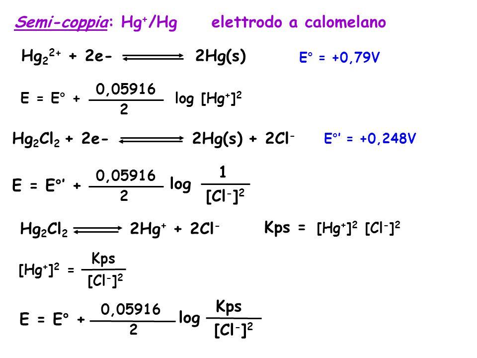 Semi-coppia: Hg+/Hg elettrodo a calomelano