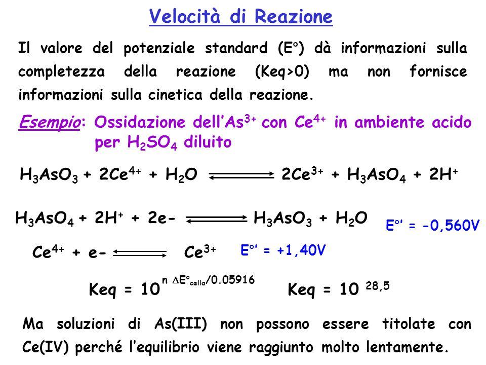 H3AsO3 + 2Ce4+ + H2O 2Ce3+ + H3AsO4 + 2H+