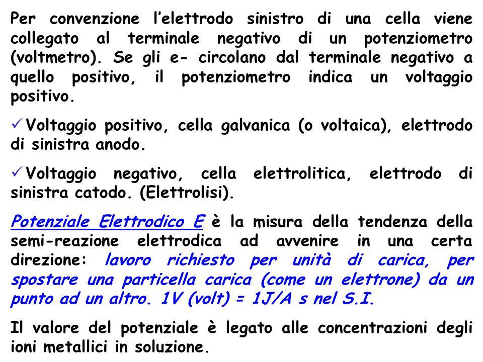 Per convenzione l'elettrodo sinistro di una cella viene collegato al terminale negativo di un potenziometro (voltmetro). Se gli e- circolano dal terminale negativo a quello positivo, il potenziometro indica un voltaggio positivo.