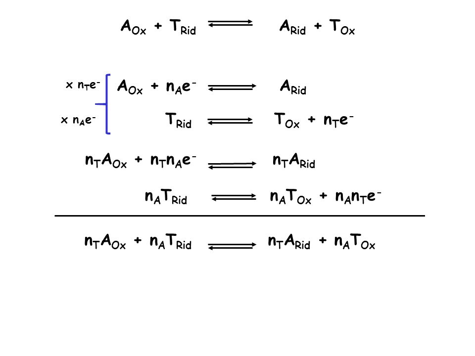 nTAOx + nATRid nTARid + nATOx