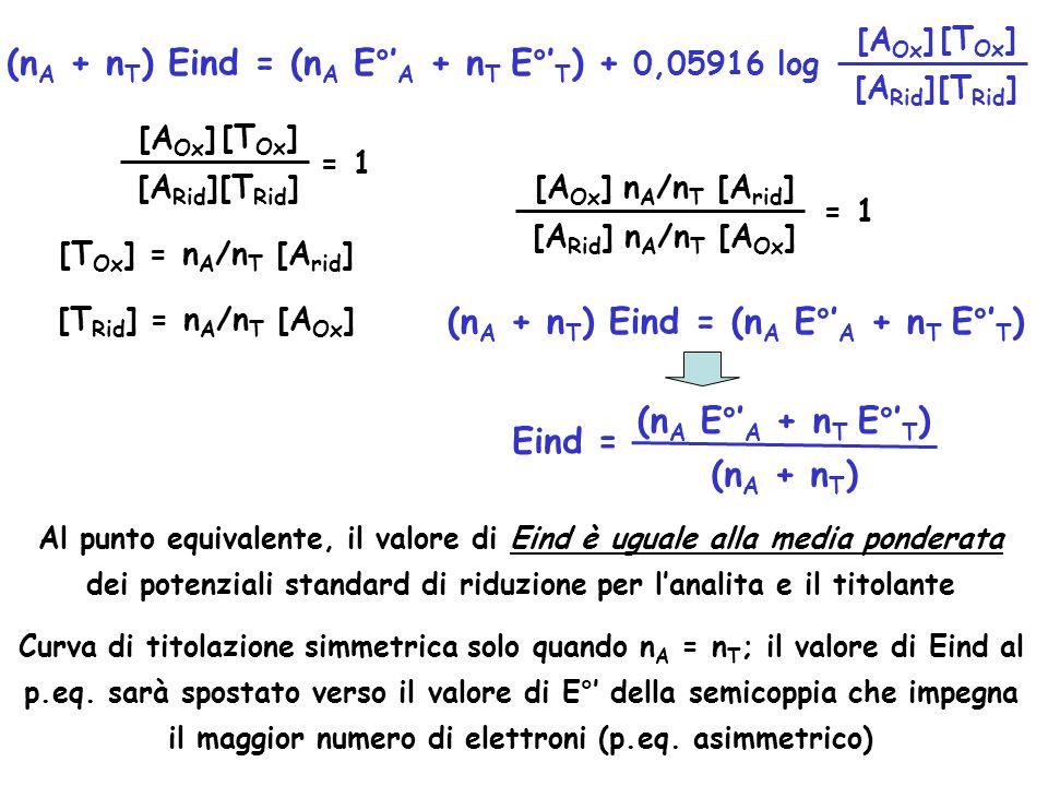 (nA + nT) Eind = (nA E°'A + nT E°'T) +