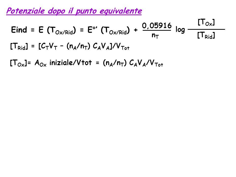 Eind = E (TOx/Rid) = E°' (TOx/Rid) +