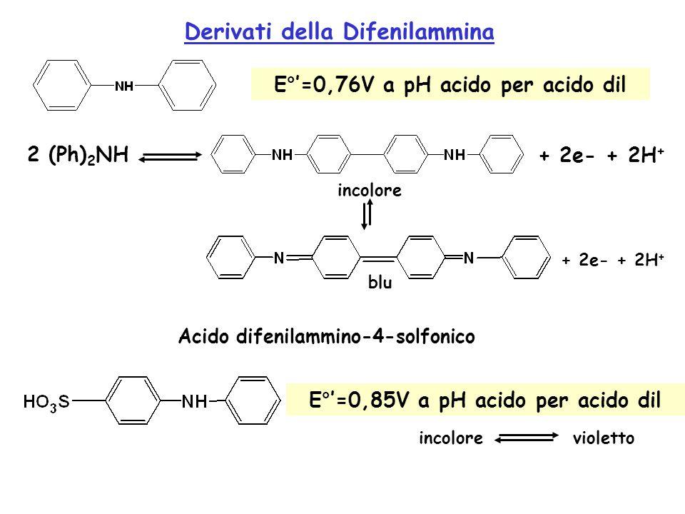 Derivati della Difenilammina