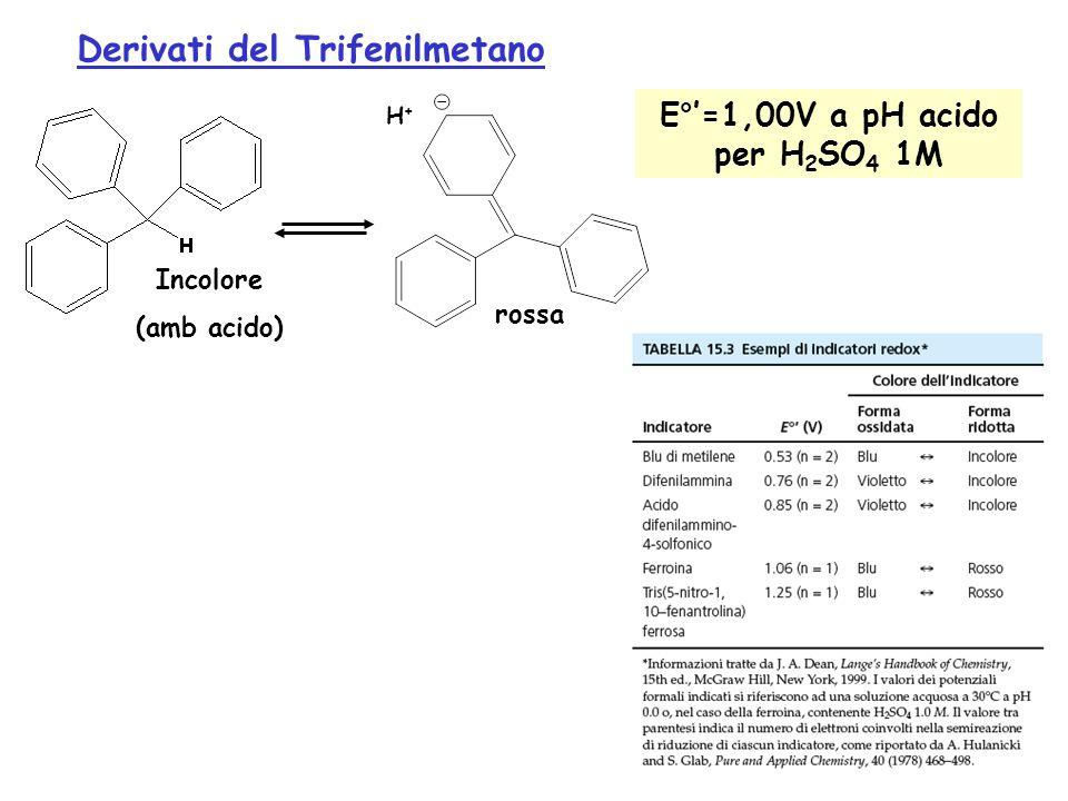 Derivati del Trifenilmetano E°'=1,00V a pH acido per H2SO4 1M