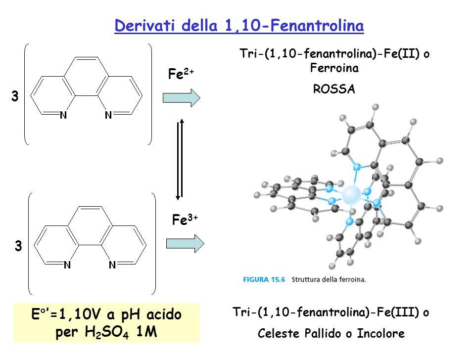 Derivati della 1,10-Fenantrolina