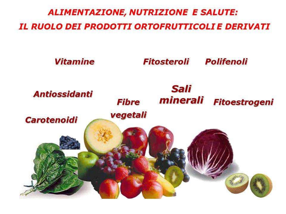 Antiossidanti Sali minerali ALIMENTAZIONE, NUTRIZIONE E SALUTE: