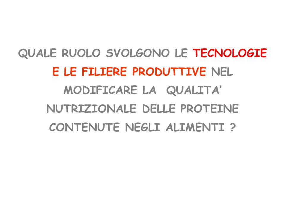 QUALE RUOLO SVOLGONO LE TECNOLOGIE E LE FILIERE PRODUTTIVE NEL MODIFICARE LA QUALITA' NUTRIZIONALE DELLE PROTEINE CONTENUTE NEGLI ALIMENTI