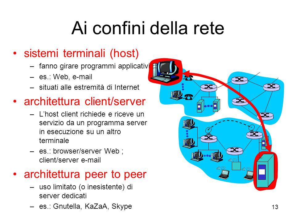Ai confini della rete sistemi terminali (host)