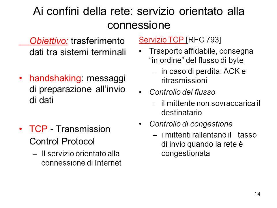 Ai confini della rete: servizio orientato alla connessione