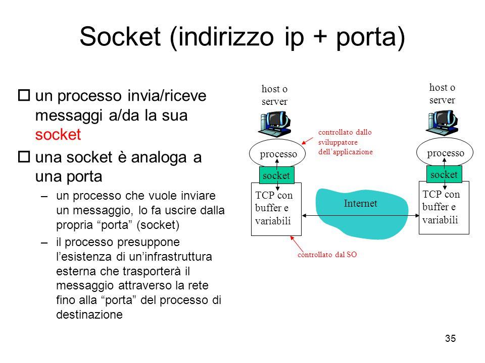 Socket (indirizzo ip + porta)